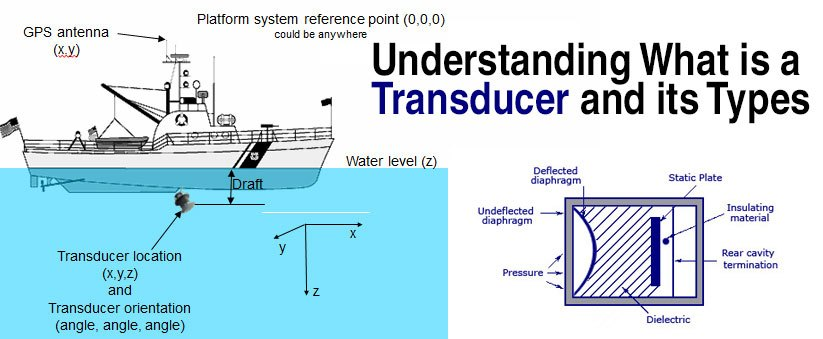 Understanding What is a Transducer and its Types